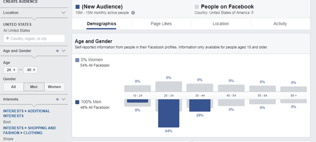 New Audience Increase